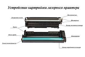 Замена Дозирующего лезвия НР А4 формата