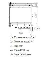 Высокоскоростная стиральная машина Imesa LM 14 M AQUA, фото 3