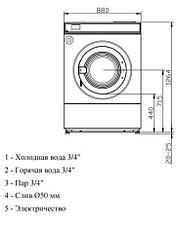 Высокоскоростная стиральная машина Imesa LM 18 M AQUA, фото 3