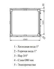 Высокоскоростная стиральная машина Imesa LM 30, фото 2