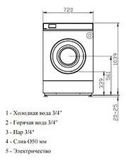 Высокоскоростная стиральная машина Imesa LM 85, фото 3