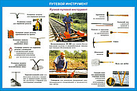 Плакат Путевой инструмент, фото 1