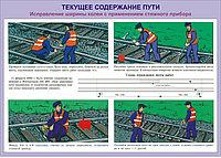 Плакаты Текущее содержание пути, фото 1