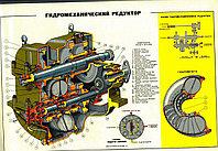 Плакаты Устройство тепловоза ТЭМ2, фото 1