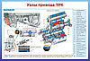 Плакаты Конструкция и ремонт приводов подвагонных генераторов