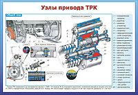 Плакаты Конструкция и ремонт приводов подвагонных генераторов, фото 1