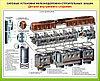 Силовые установки железнодорожно-строительных машин