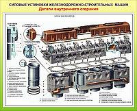 Силовые установки железнодорожно-строительных машин, фото 1