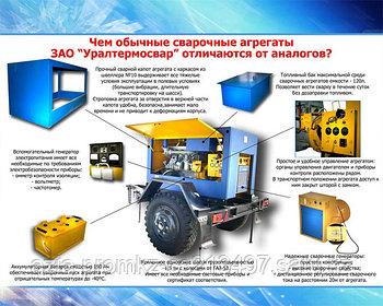 Новое поступление сварочных агрегатов АДД!!!