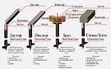 Всесезонное устройство фундаментов зданий, домов, бань, заборов из фундаментных винтовых свай d 89 мм, фото 9