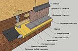 Сваи винтовые d 76 мм для укрепления берега, реперов и фундаментов домов, бань, заборов, опор ЛЭП, фото 7