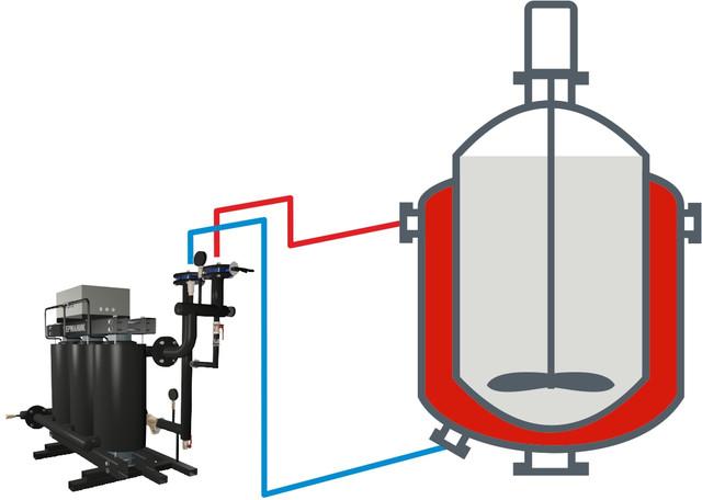 Нагрев реакторов индукционным нагревателем
