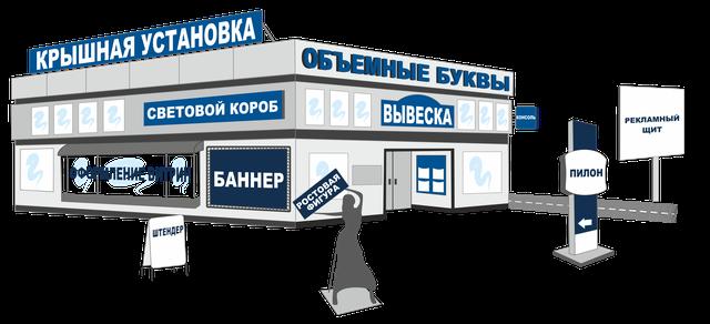 Виды наружной рекламы в Алматы от Рекламно Производственной Компании Grand Press