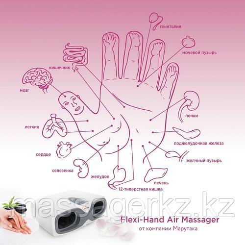 Массажер flexi hand air комплекты нижнего женского белья купить интернет магазин