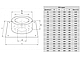 Потолочно-проходной узел Термо D=280, AISI 430, 0,5мм (Феррум), фото 2