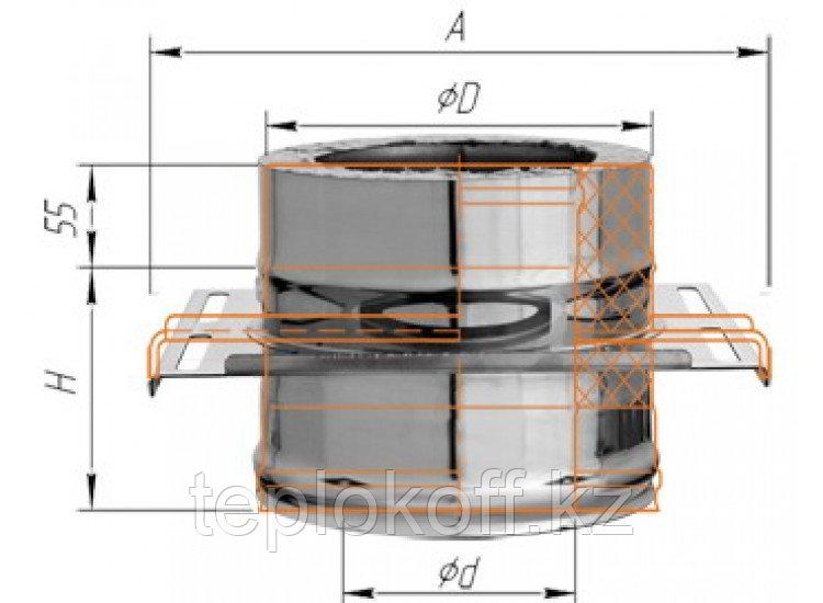 Площадка монтажная D=115/200, AISI 430/430, 0,5/0,5 мм, по воде (Феррум)