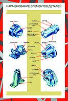 Плакаты машиностроительное черчение, фото 1
