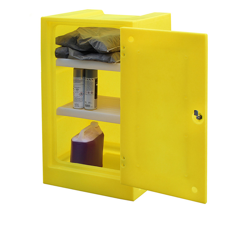 Промышленный пластиковый шкаф PSC1