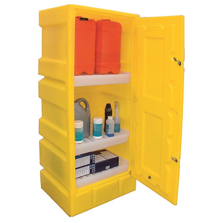 Промышленный пластиковый шкаф PSC2