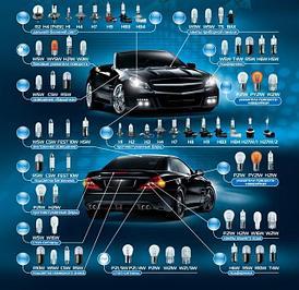Лампы Автомобильные