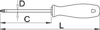 Отвёртка крестовая PZ, рукоятка NI 625NI, фото 2