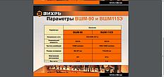 НОВИНКА 2019 Виброшлифовальные машины ВИХРЬ ВШМ-90, ВШМ-115Э 2
