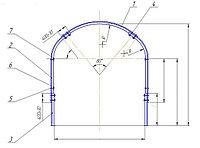 Крепь металлическая податливая арочная пятизвенная КМП-А5
