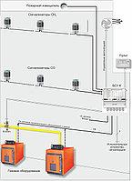 САКЗ-МК-2Е CO CH Ду 32 Система автоматического контроля загазованности