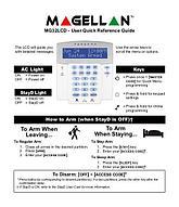 Оборудование радиосигнализации Paradox Magellan