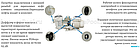Насос для бассейнов Poolking PGS050 (для 400 фильтра), фото 3