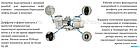 Насос для бассейнов Poolking PGS100 (для 500 фильтра), фото 3