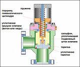 Угловые пневматические нормально-закрытые вакуумные клапаны (пневматические угловые вакуумные клапаны с открыт, фото 5