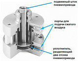 Пневматические линейные вакуумные клапаны двустороннего действия, фото 2