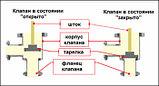 Ручные угловые вакуумные клапаны, фото 2