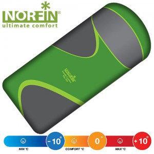Спальный мешок NORFIN SCANDIC PLUS 350 FISHING (молния слева)
