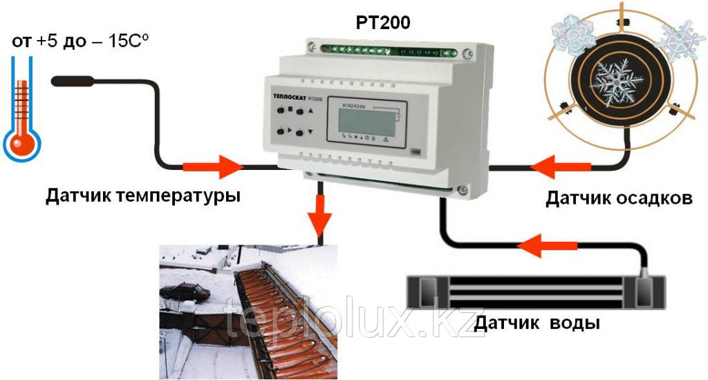 Регулятор температуры электронный RT-200E (teploskat) - фото 2