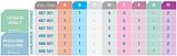 Контур дыхательный (Растяжимый) Plasti-med гладк 22F/22F, 2 влагосб, взр, доп линия, фото 4