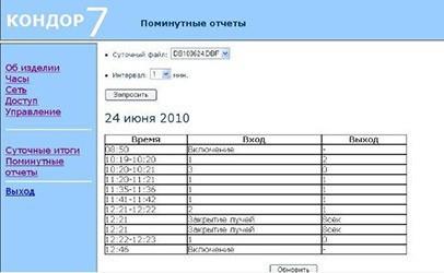 """Веб-интерфейс, предназначенный для работы со счетчиком """"Кондор-7"""""""
