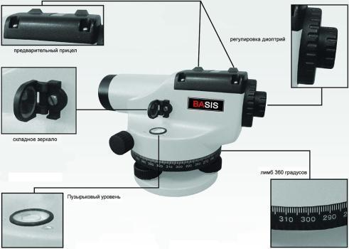 Основные функциональные элементы оптического нивелира