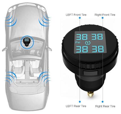 Датчики по  беспроводной связи  передают информацию об уровне давления и температуре с каждого колеса на основной блок