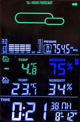 """Дисплей метеостанции """"Ea2 ED609 Edge"""" пестрит информацией, однако разобраться в ней благодаря цветным обозначениям разных данных очень просто"""
