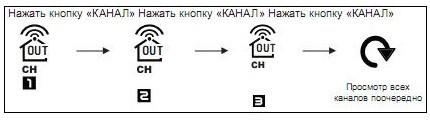 """Переключение между беспроводными датчиками метеостанции """"Ea2 ED609 Edge"""""""