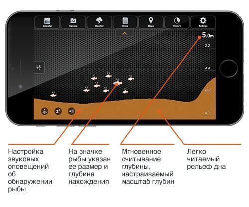 С помощью этого аксессуара вы сможете детально просматривать на смартфоне всё, что происходит под водой