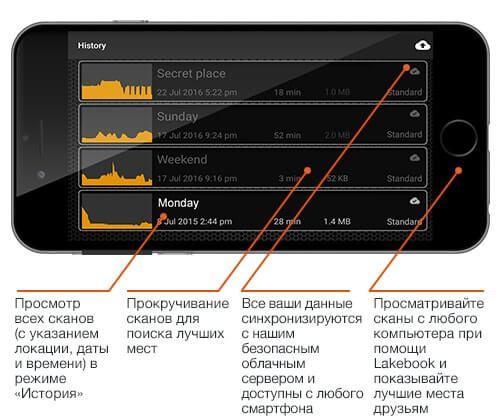 Мобильное приложение обеспечивает удобный доступ ко всей сохраненной информации