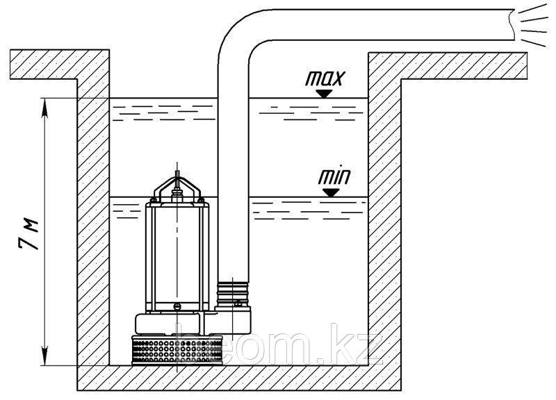 Насос центробежный погружной ГНОМ 40-25, ГМС - фото 5