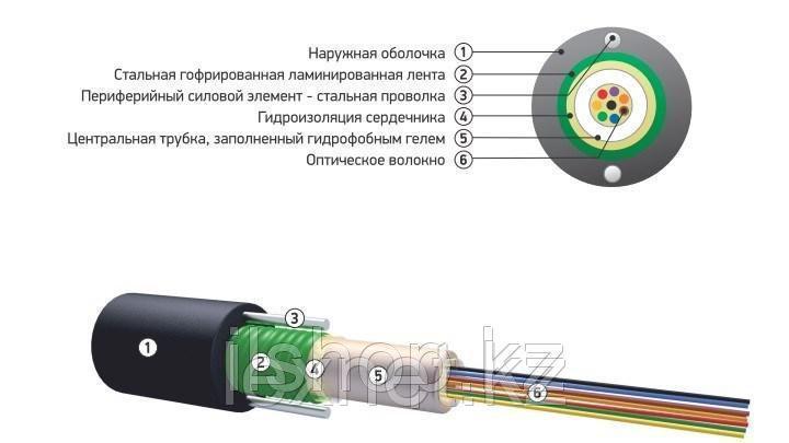 Кабель волоконно-оптический ОКСЛ-Т-А4-2.5, фото 2