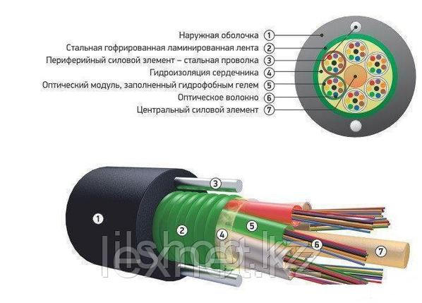Кабель волоконно-оптический ОКСЛ-М4П-А6-2.5, фото 2