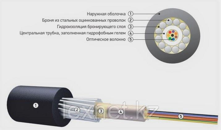 Кабель волоконно-оптический ОКБ-Т-А4-3.0