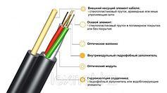 ОК/Д (кабель тип 8-ка) (диэлектрический)