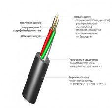 ОК для задува и прокладки в ПЭТ трубах методом пневмопрокладки
